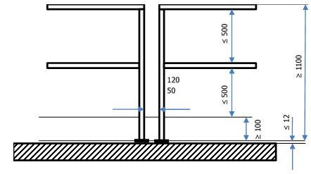 altezza davanzale finestra parapetti permanenti requisiti dimensionali geometrici
