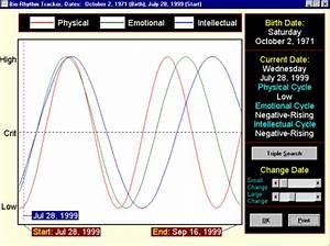 Biorhythmus Tagesverlauf Berechnen : biorhythmus berechnen freeware full version free software ~ Themetempest.com Abrechnung