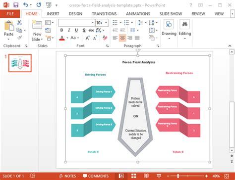 flowchart maker force field analysis templates