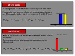 Skc Year 13 Chemistry  Strong Vs Weak Acid        Dilute