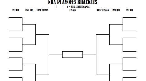 nba playoff bracket nba playoff brackets