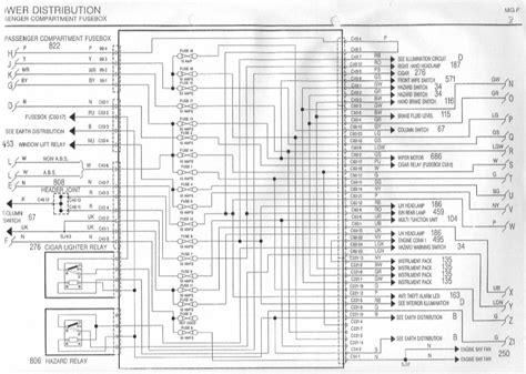 mgf schaltbilder inhalt wiring diagrams   rover mgf