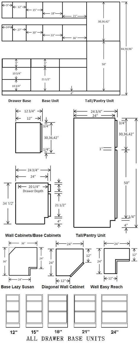 standard depth of upper kitchen cabinets standard cabinet dimensions available from most cabinet