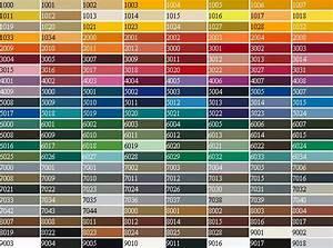 Farben Die Zu Grau Passen : stunning welche farbe passt zu rot contemporary ~ Bigdaddyawards.com Haus und Dekorationen