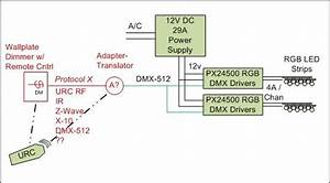 Urc And Wall Dimmer Control Of Led Pwm Dimmers