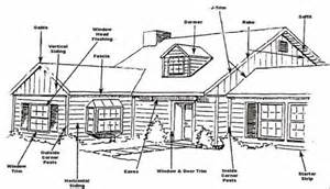 Home Design Diagram What Do All Those Construction And Renovation Terms Question Details Nisby Home