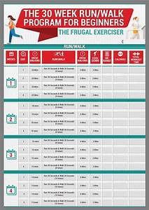 Treadmill Chart For Beginners Running For Beginners Running Workout Running For Weight