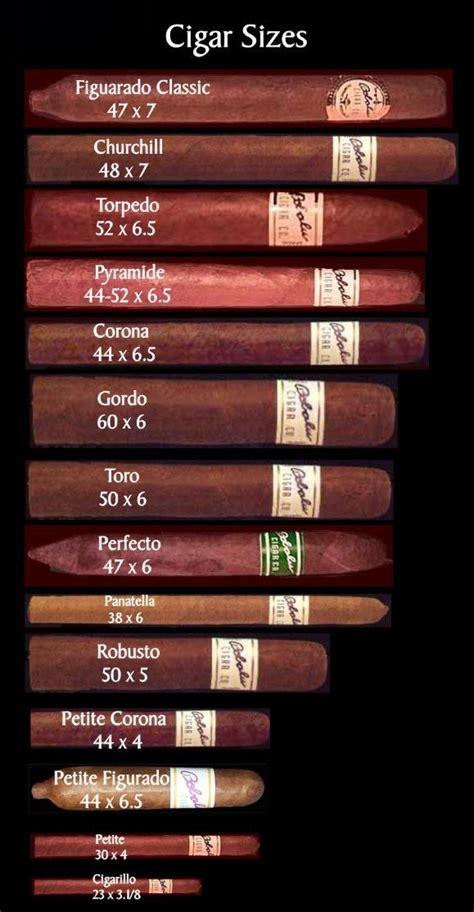 cigar size chart ring gauge custom cigar sizes cigar shapes cigars pinterest charts