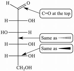 Illustrated Glossary of Organic Chemistry - Fischer projection