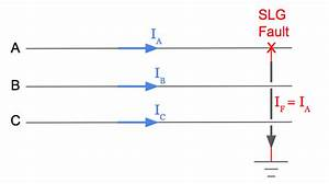 Symmetrical Components Single Line To Ground Fault