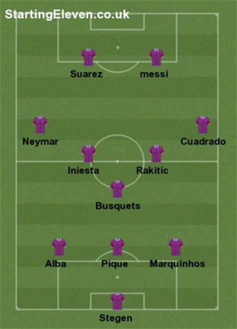 fc barcelona   user formation starting