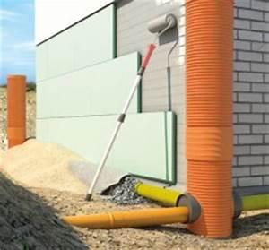 Fabulous Drainage Richtig Verlegen. drainage mit vlies verlegen wann ist PW28