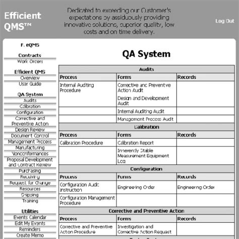 Quality Control Plan For Paperless Quality Management System
