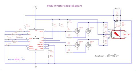 Pwm Inverter Circuit