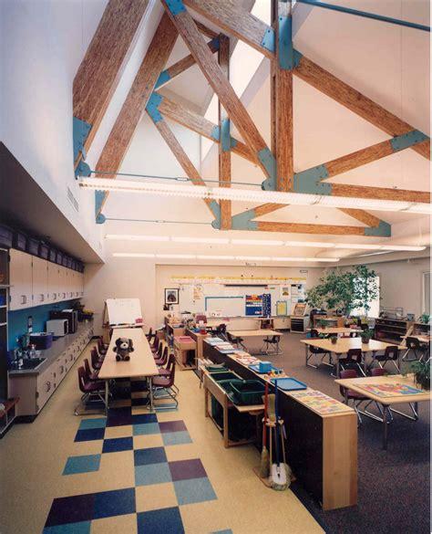 interior design schools   home design pinterest