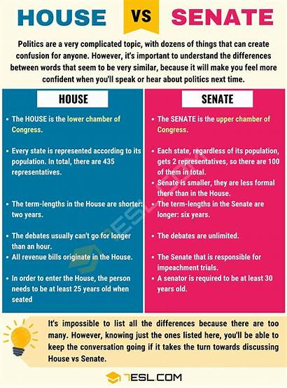 Senate Between Differences Difference English