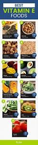 Does taking vitamin e help skin