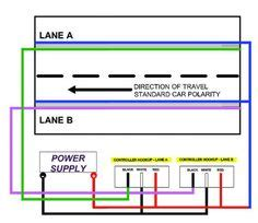 Slot Car Track Wiring Diagram by 43 Best Track Images Slot Car Tracks Slot Car Racing