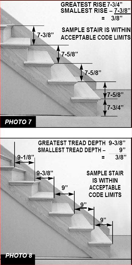 step riser height page  framing contractor talk