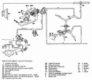 Do You Know If The Vacuum Line To The Automatic Transmission On A 1982 300tdt Comes Off The Same