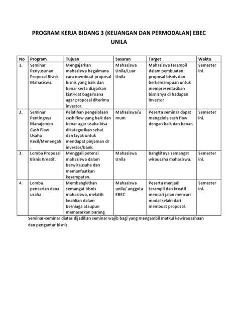 Pengertian software atau perangkat lunak komputer, fungsi umum software, klasifikasi jenis jenis software komputer, dan contoh software yang umum. Contoh Program Kerja Sederhana