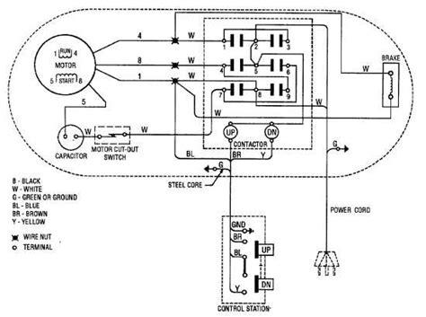 ehoistul electric hoist wiring diagram wiring diagram wiring diagram for pittsburgh electric hoist get free
