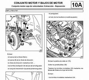 Descargar Manual De Taller Renault Laguna Ii