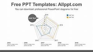 Radar Chart Powerpoint Diagram Template