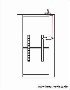 Generator Selber Bauen : wasserr der ~ Jslefanu.com Haus und Dekorationen