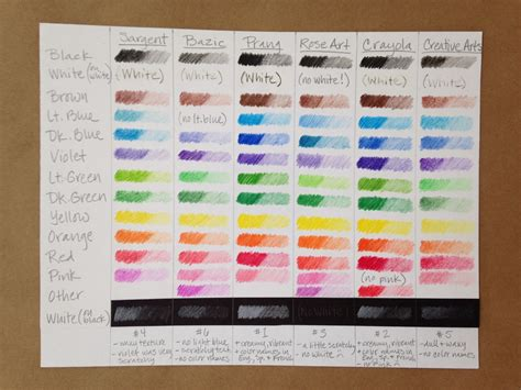 crayon color names 10 crayola1 drawing
