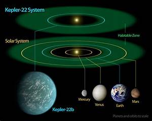 Earth Like Planet  U2013 Kepler 22b  U2013 National Space Society Of