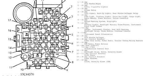 diagrama de caja de fusibles jeeperoscom jeep grand