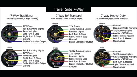 cargo trailer wiring diagram 7 wire 5 pin 6 way