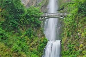 Top 10 Waterfalls in America