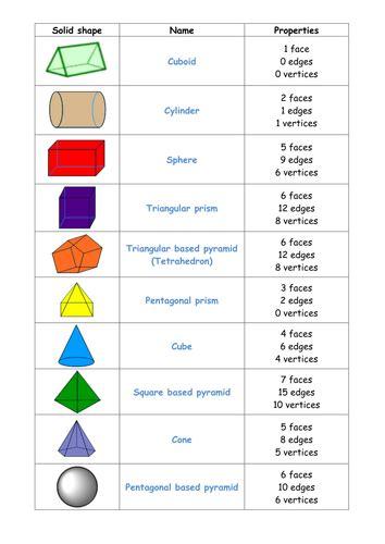 image 354 215 500 maths logic puzzles 3d shapes activities sudoku puzzles