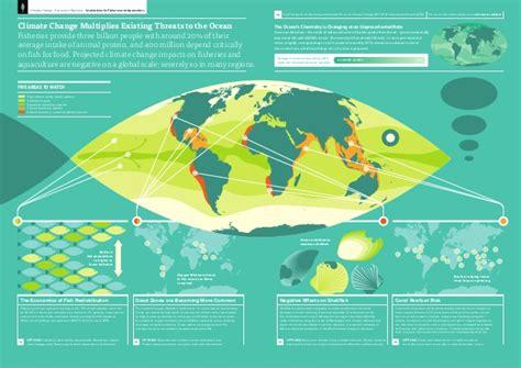 infographic fisheries  aquaculture