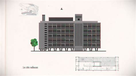 Modern Architecture Design Principles  Donua Page