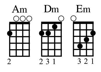 songs  chords   updated  ukulele blog