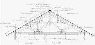 Struktur Atas Dan Bawah Ilmu Dasar Teknik Sipil