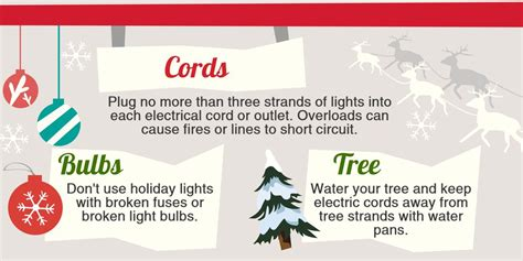 holiday decorating safety tips inside edison