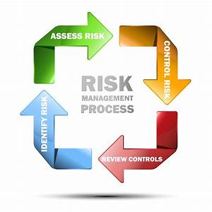 Which Risk Assessment Methodology For Iso 27001