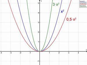 Quadratische Funktionen Scheitelpunkt Berechnen : mathe f06 quadratische funktionen parabeln matheretter ~ Themetempest.com Abrechnung