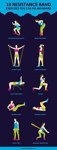 10 Resistance Band Exercises   Good For Travel  Workout
