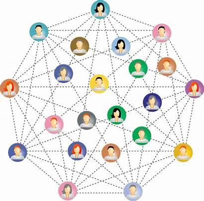 Networking Social Positive Impact Negative