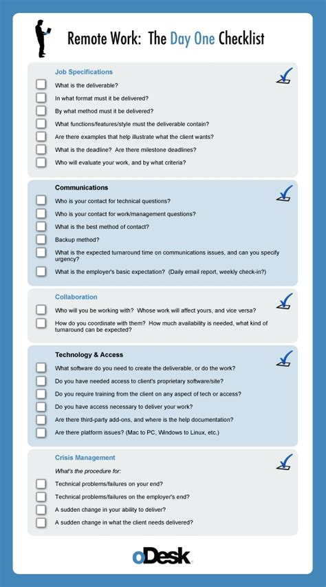 remote help desk jobs contractor checklist getting started right upwork blog