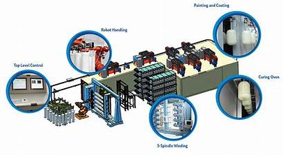 Automated Winding Filament Lpg Line Cng Hydrogen