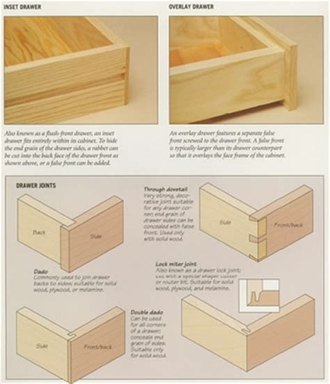 Tool Box Dresser Diy by Woodworking And Furniture Plans Club Over 14 000 Wood