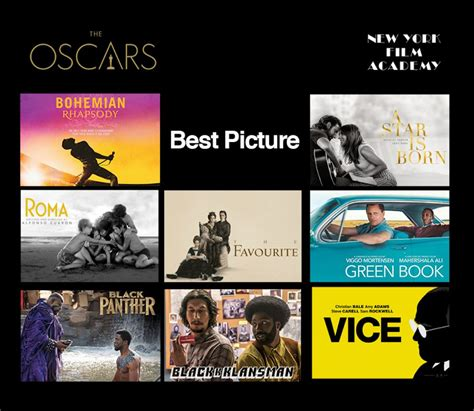 Academy Awards Best Picture 2019 Academy Awards The Best Picture Nominees