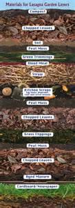Raised Bed Soil Calculator by Lasagna Garden Materials