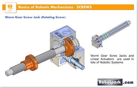 Electronics Robotic Transducer